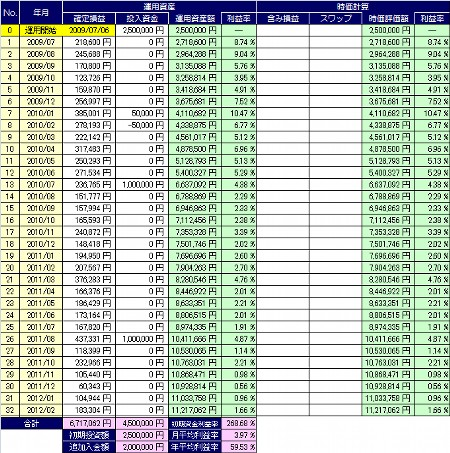 20120417_pf_rhyme_table.jpg