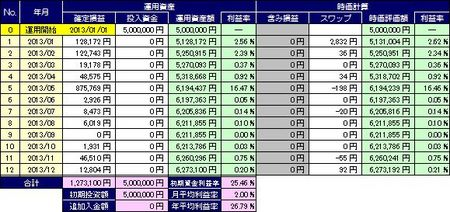 20140224_pf_MM_table.jpg