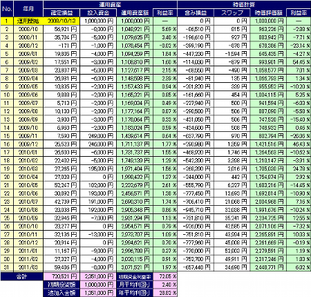 20110403_table.png