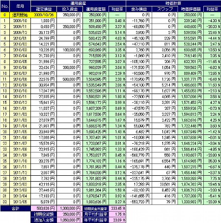 20120626_pf_gaora_table.jpg