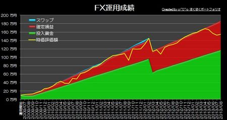 20130924_pf_edge_graph.jpg